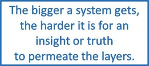 The bigger a system is